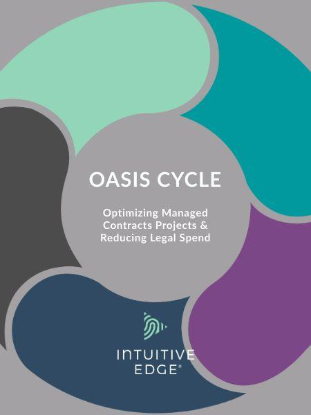 OASIS Cycle for Managing Contracts Projects